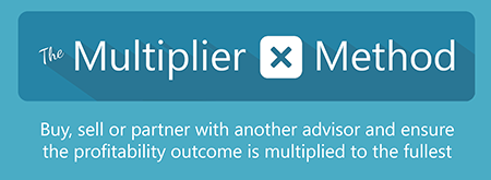 The Multiplier Method